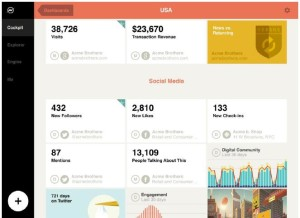 Captain Dash Social Data Analytics App