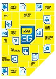 Idea Cellular Spectrum Bids