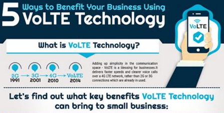 volte-efficiency-over-gsm